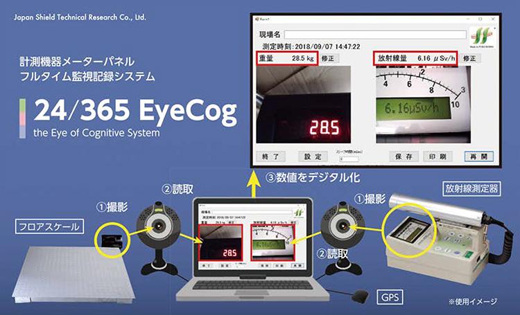 計測機器メーターパネル フルタイム監視記録システム【24/365 EyeCog】